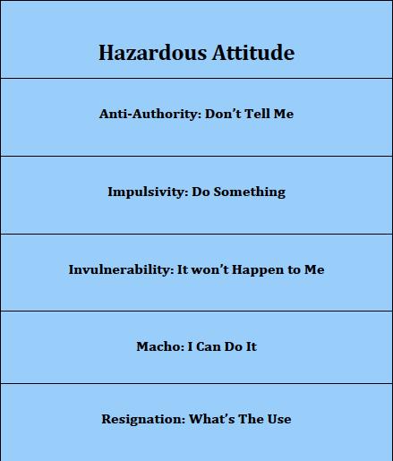 hazardous attitude
